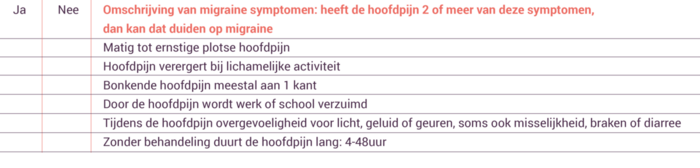 checklist_of_je_migraine_hebt-700x168